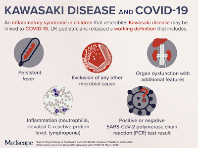 photo of kawasaki disease and covid 19 coronavirus