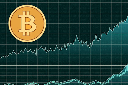 Best time to buy Cryptocurrency