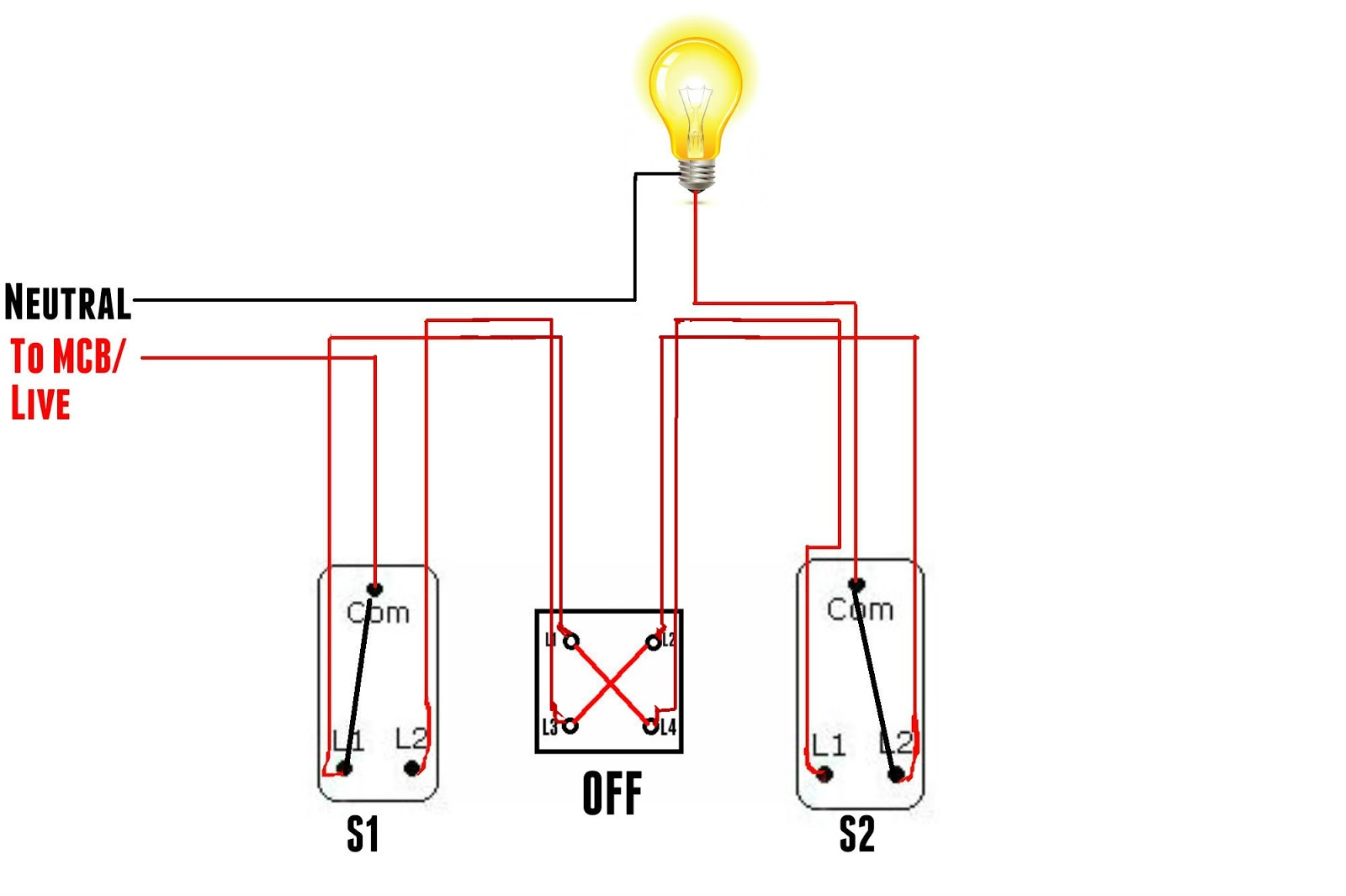 The World Through Electricity  Intermediate Switch