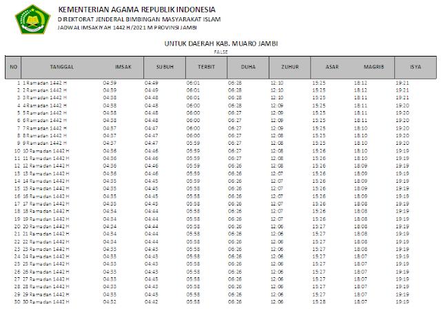 Jadwal Imsakiyah Ramadhan 1442 H Kabupaten Muaro Jambi, Provinsi Jambi