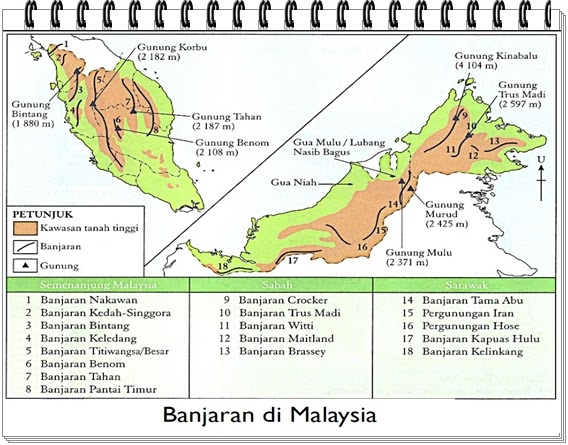 Panitia Geografi SMKCS BANJARAN DI MALAYSIA