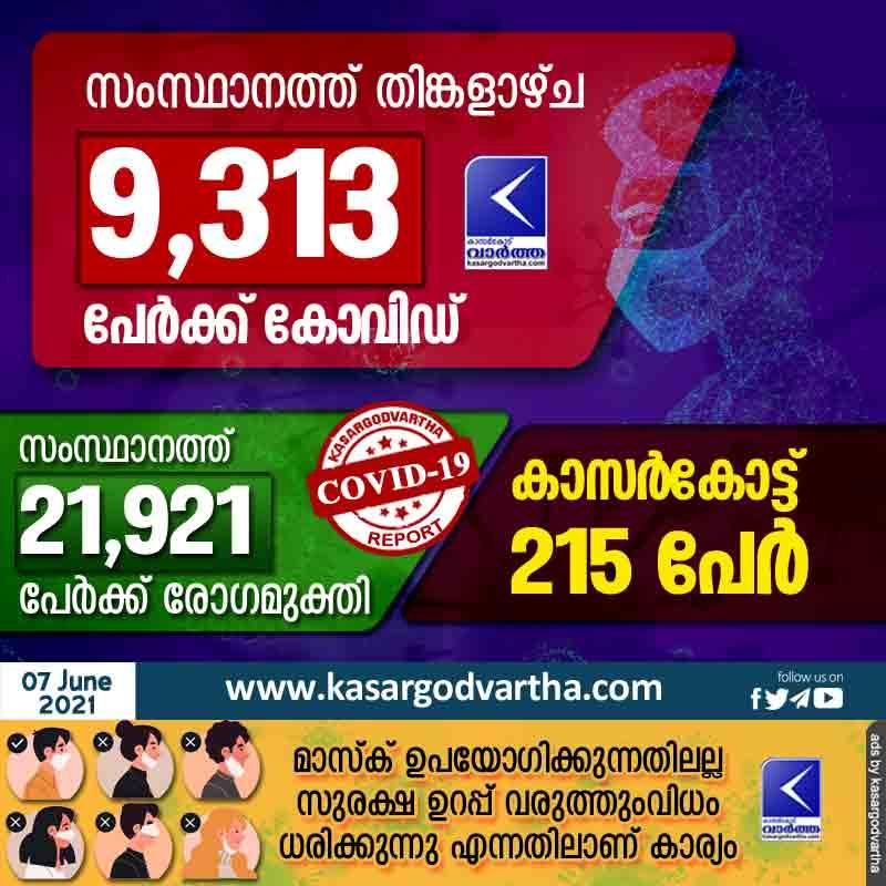 Covid Report In Kerala.