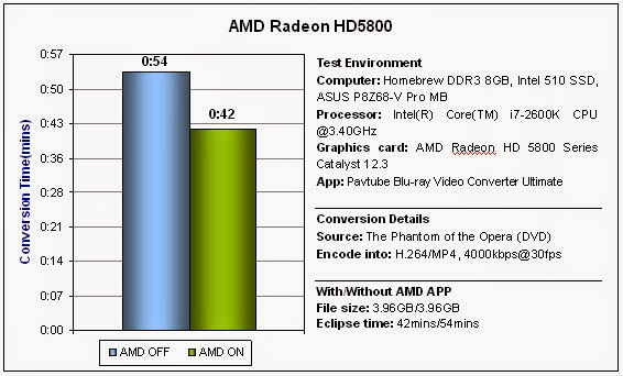 amd app encoding test 2