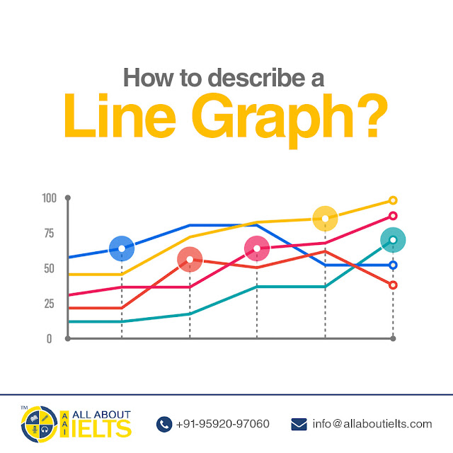 Describe A Line Graph