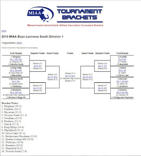 Boys Lacrosse - MIAA D1 South bracket