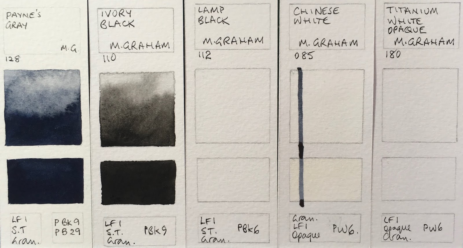 M Graham Watercolours Payne S Grey Neutral Tint Lamp Black Not Shown Chinese White Anium Opaque