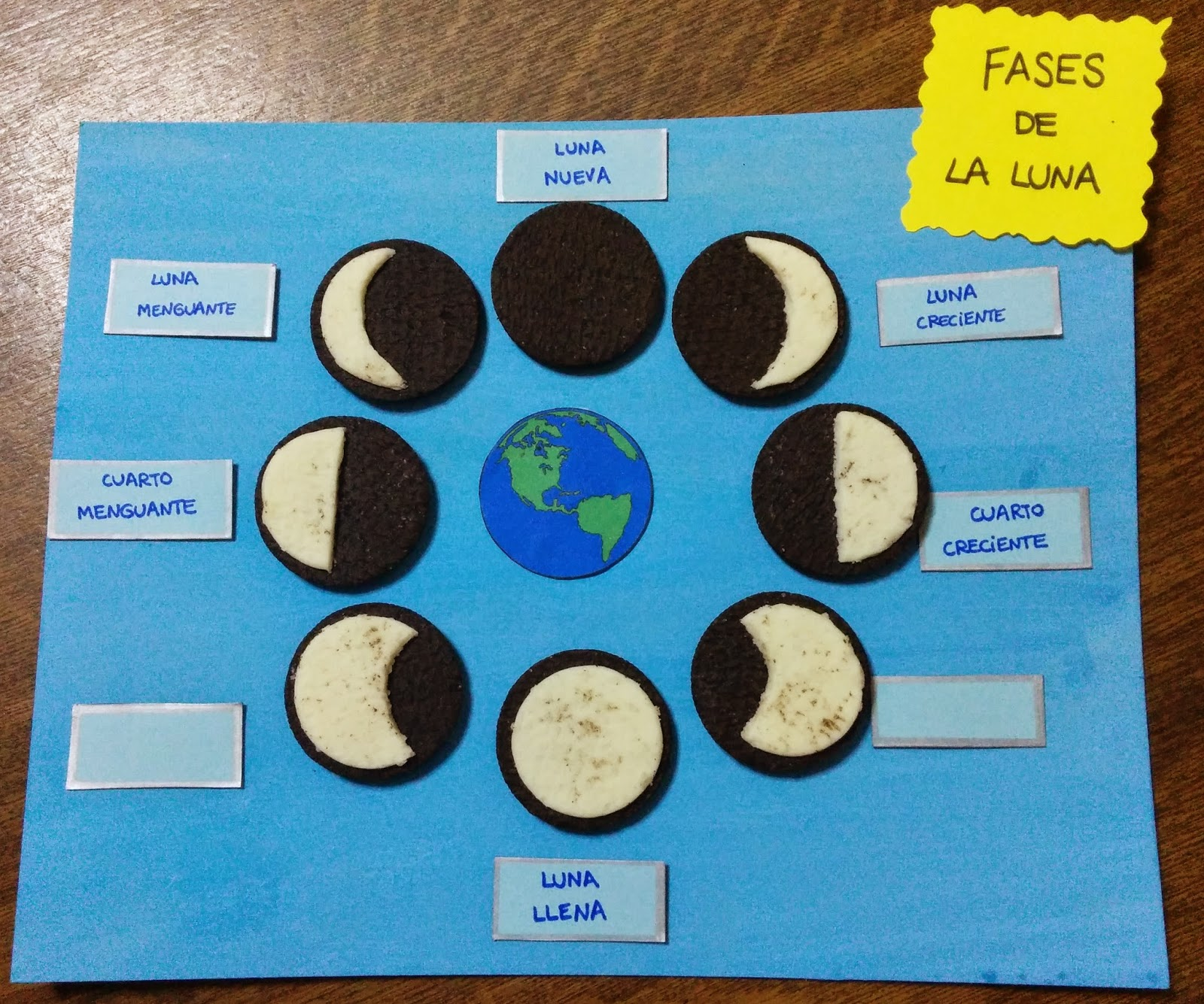 Club de ideas las fases lunares con galletas oreo la for Fases lunares del 2016