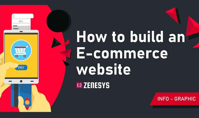 Now is the perfect time to build an ecommerce website