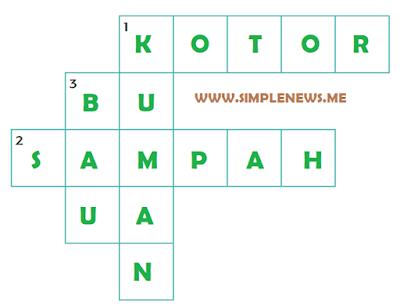 Isilah teka-teki silang berikut dengan benar www.simplenews.me