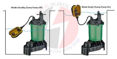 kondisi sump pump mode On dan Off