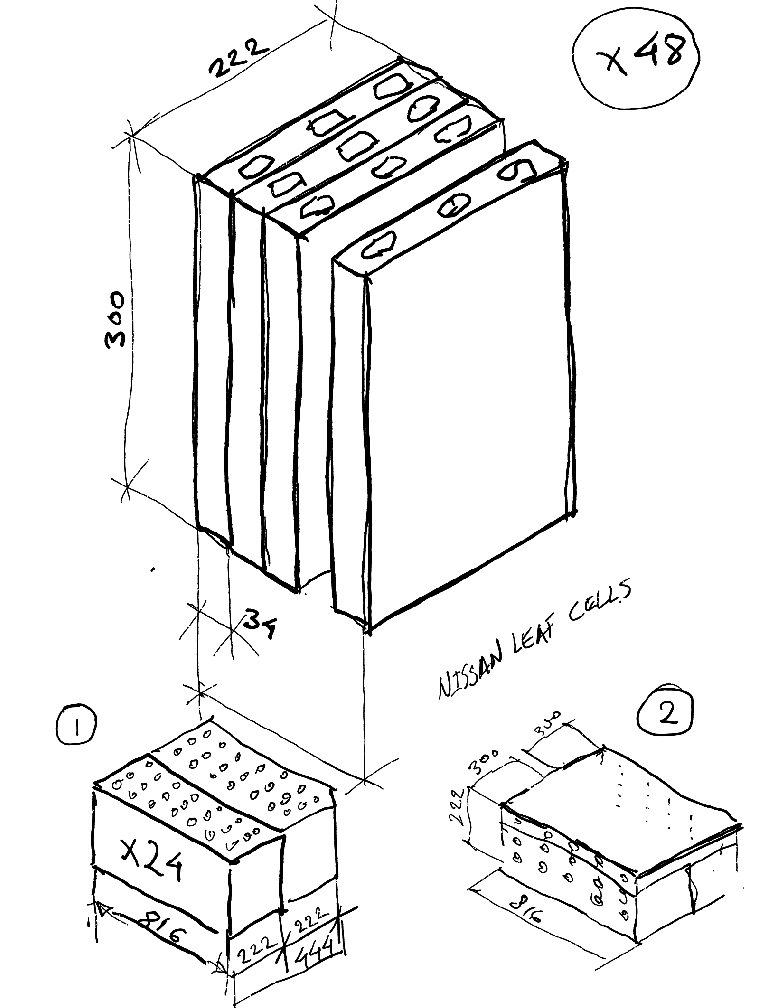 J1772 Type 1 Inlet Placement