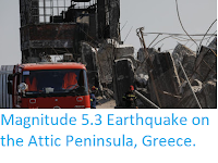 https://sciencythoughts.blogspot.com/2019/07/magnitude-53-earthquake-on-attic.html
