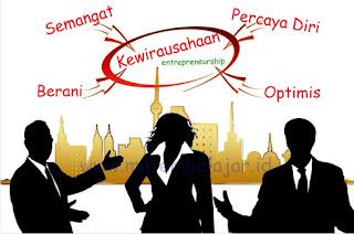Pengertian kewirausahaan, kemandirian serta ciri-ciri kewirausahaan dan kemandirian.