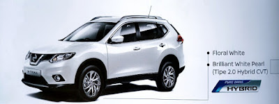 Gambar Hybrid Technology Nissan X-Trail Terbaru
