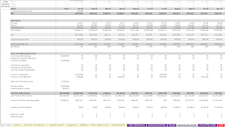 pro forma 7 and cash flow monthly manufacturing plant
