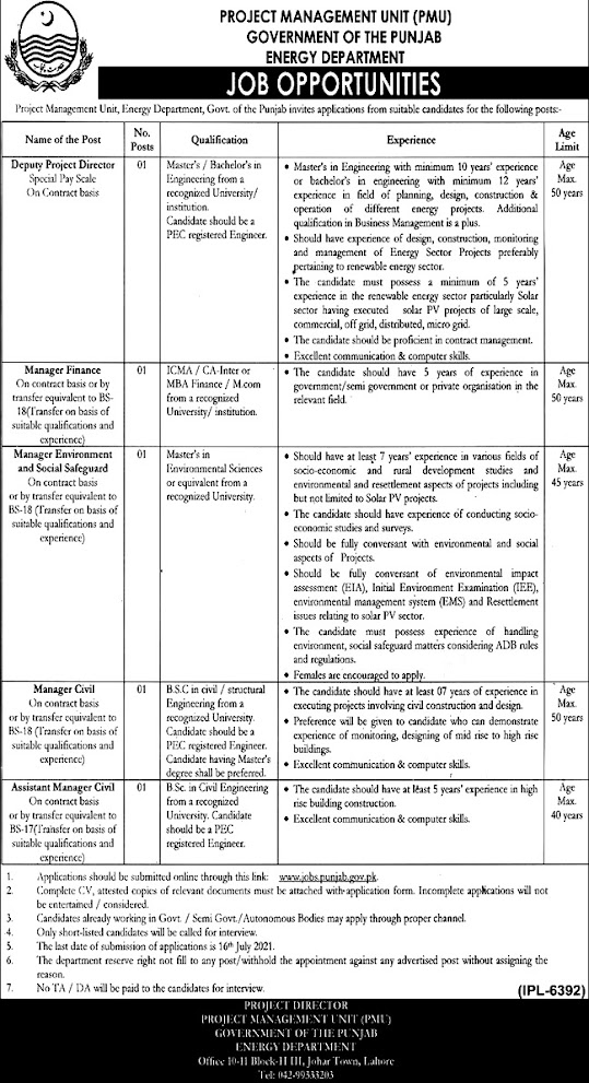 Latest Jobs in Energy Department Punjab 2021