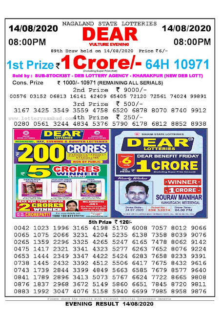 Nagaland State Lotteries 14-08-2020 Lottery Sambad Result 8:00 PM