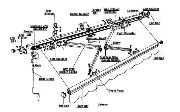 care power awning wiring diagram