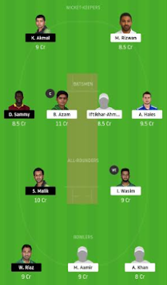 PES vs KAR Dream11 team prediction | PSL 2020