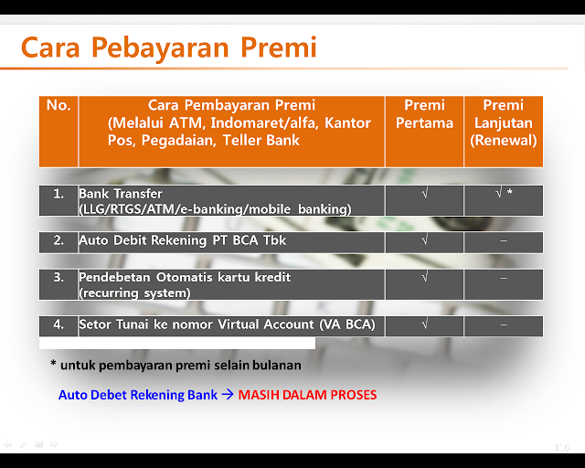 5 - Program IN4LINK TM POWER LINK Persembahan Dari Tugu Mandiri