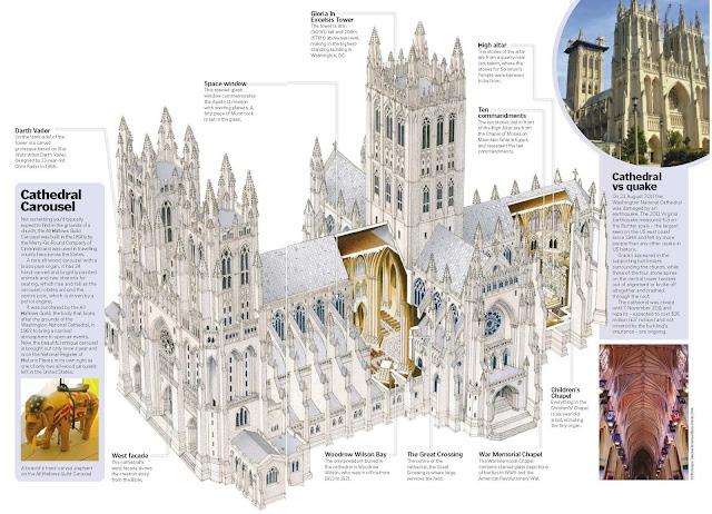 Washington National Cathedral, Cathedral Church