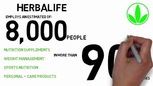 herbalife nutrition top mlm company 2020 network marketing business