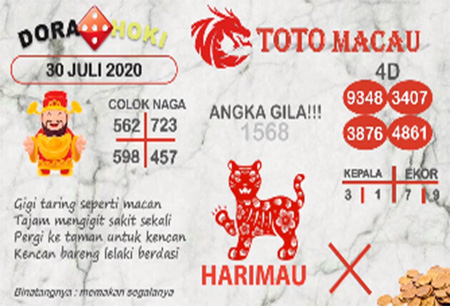 Prediksi Dora Hoki Toto Macau Kamis 30 Juli 2020
