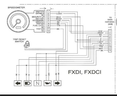 Wiring Diagram Blog: 2006 Dyna Wiring Diagrams