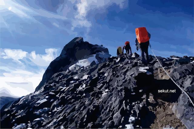 Destinasi Wisata Pegunungan Jayawijaya di Papua