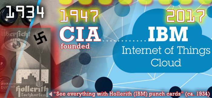 he C.I.A. and IBM united in 1947 to engage in mind control that is being implemented on social networking technology stolen from Columbus Ohio inventor Leader Technologies