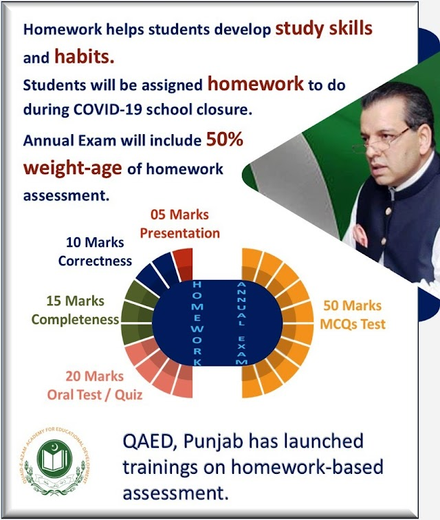 HOMEWORK INSTRUCTIONS FOR PUBLIC SCHOOL STUDENTS