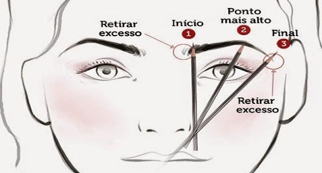 BELEZA: Como ter sobrancelhas perfeitas