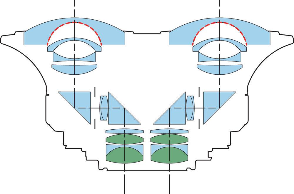 Оптическая схема объектива Canon RF 5.2mm f/2.8L
