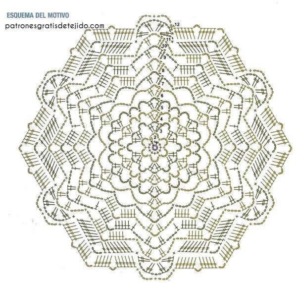 diagrama-hexagono-ganchillo