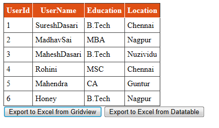 Export Data to Excel from Datatable or Gridview in Asp.net using c#, vb.net