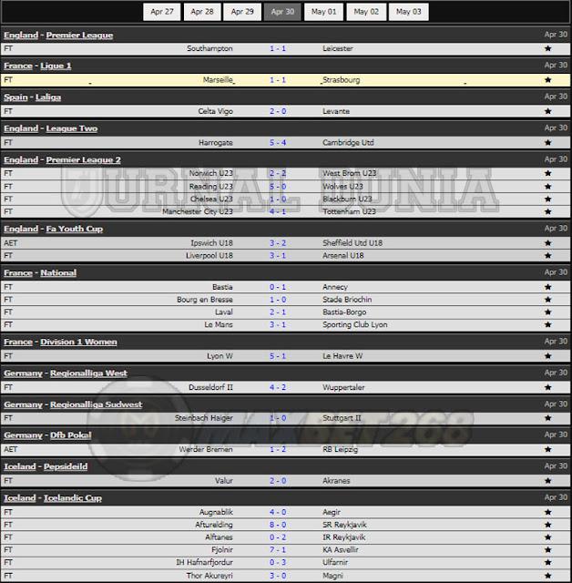 Hasil Pertandingan Sepakbola Tadi Malam, Jumat Tanggal 30 April - 01 May  2021