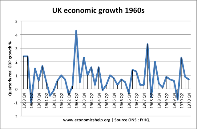 growth rates essay Growth of productivity and real hourly compensation was robust until 1973, at which time growth slowed for both real hourly compensation growth failed to keep pace with accelerating productivity growth over the past.