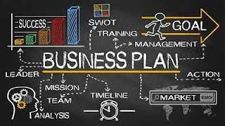 Yang wajib anda persiapkan sebelum mulai bisnis trading saham