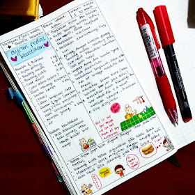 contoh recipe journal