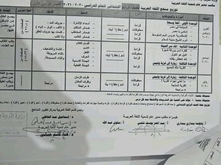 توزيع منهج اللغة العربية لصفوف المرحلة الابتدائية للعام الدراسي 2020 / 2021 4-