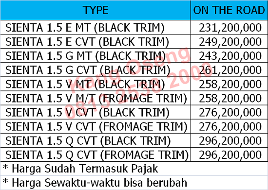 Info Harga Promo Kredit Mobil Toyota Sienta Bandung  Info ALL NEW TOYOTA SIENTA BANDUNG