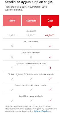 Netflix Plan Fiyatları