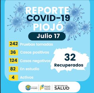 PIOJÓ - Actualización tabla covid 19 para el 17 de julio