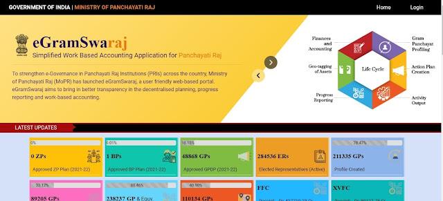 पीएम स्वामित्व योजना pm swamitva official website