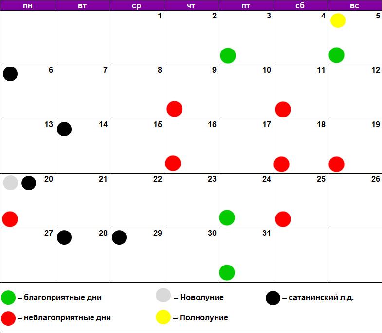 Лунный календарь маникюра и педикюра июль 2020