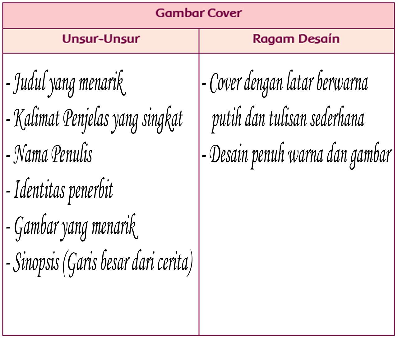 Ragam desain cover