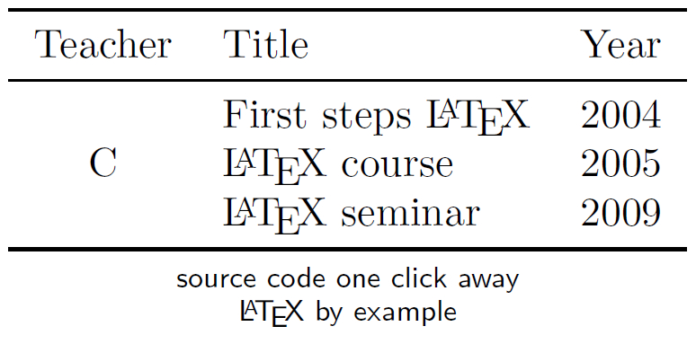 Latex Kurs Latex Multirow Center