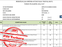 Download Contoh Format KKM Kurtilas (Kurikulum 2013) Hasil Revisi