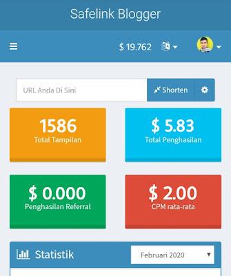 pendapatan safelinkblogger