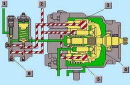 الأنظمة الهيدروليكية